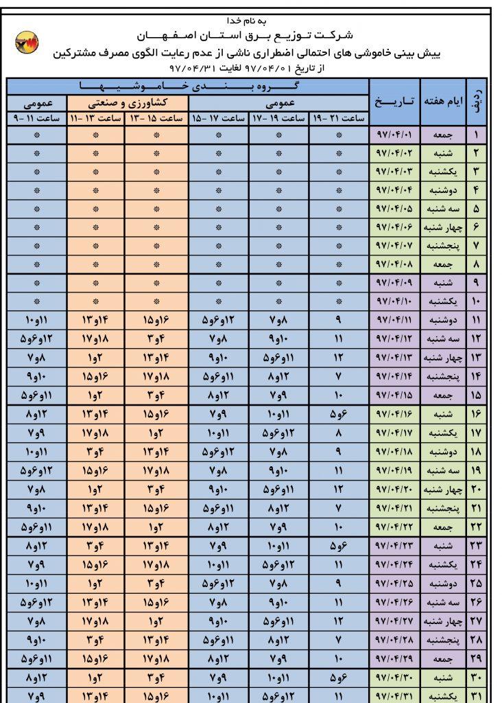 قطعی برق در نجف آباد و حومه