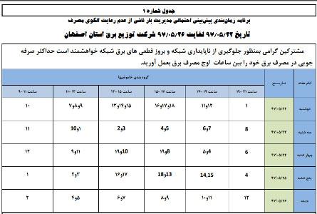 جدول قطع برق نجف آباد دوشنبه 22 الی جمعه 26 مرداد