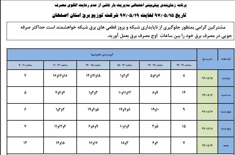 جدول قطع برق نجف آباد یک شنبه 14 الی جمعه 19 مرداد