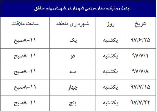 جدول دیدارهای مردمی شهردار نجف آباد در سال 1397