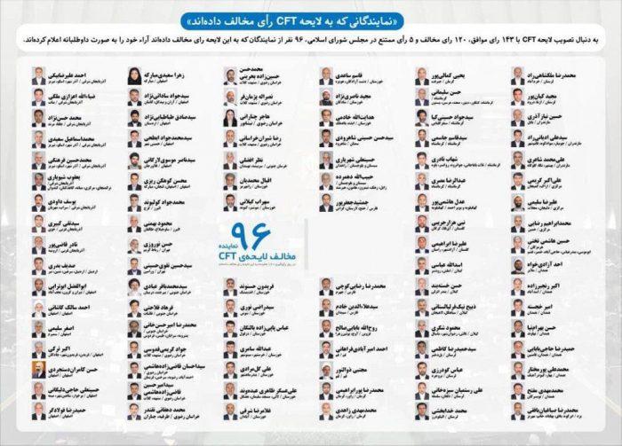 اسامی ۹۶ نماینده مخالف لایحه الحاق ایران به CFT