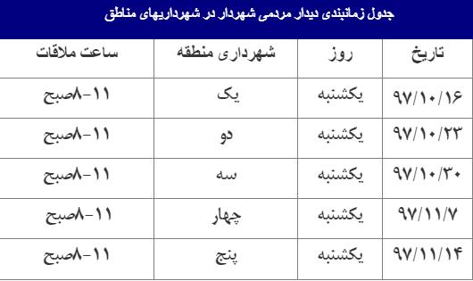 هشتمین دیدار مردمی شهردار نجف آباد در سال 97