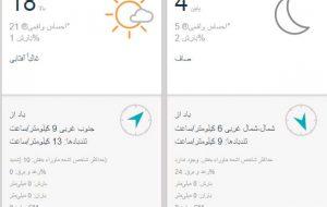پیش بینی آب و هوای نجف آباد از ۲۱ الی ۲۵ فروردین ۹۸