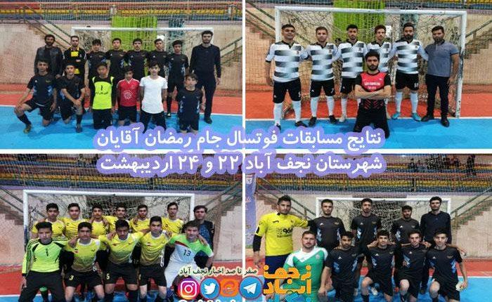 نتایج مسابقات فوتسال جام رمضان آقایان شهرستان نجف آباد ۲۲ و ۲۴ اردیبهشت